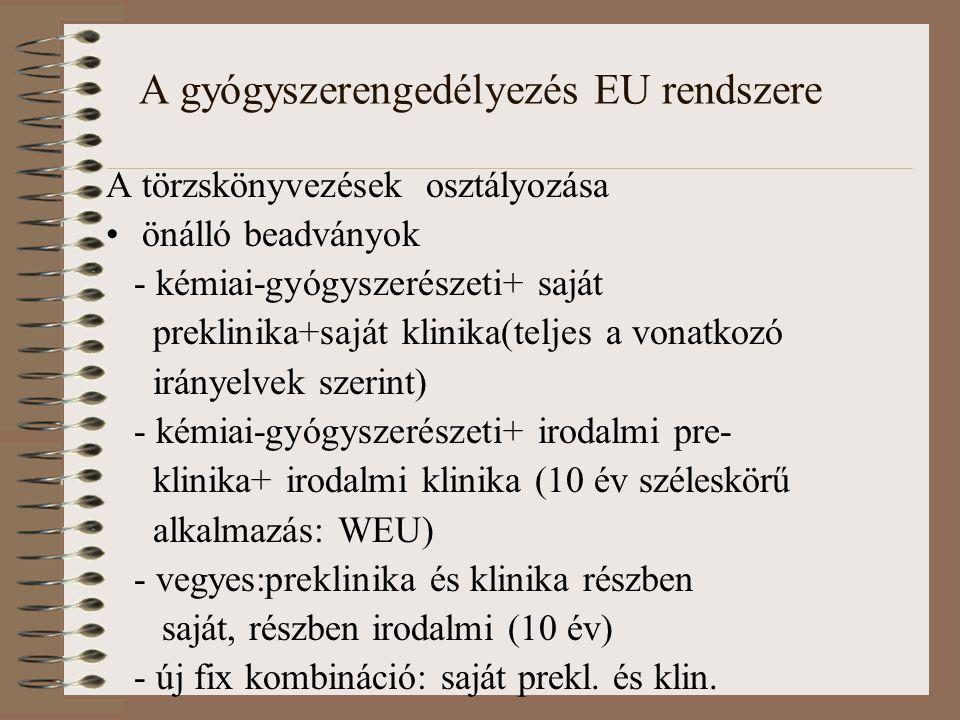 A gyógyszerengedélyezés EU rendszere A törzskönyvezések osztályozása önálló beadványok - kémiai-gyógyszerészeti+ saját preklinika+saját klinika(teljes a vonatkozó irányelvek szerint) - kémiai-gyógyszerészeti+ irodalmi pre- klinika+ irodalmi klinika (10 év széleskörű alkalmazás: WEU) - vegyes:preklinika és klinika részben saját, részben irodalmi (10 év) - új fix kombináció: saját prekl.
