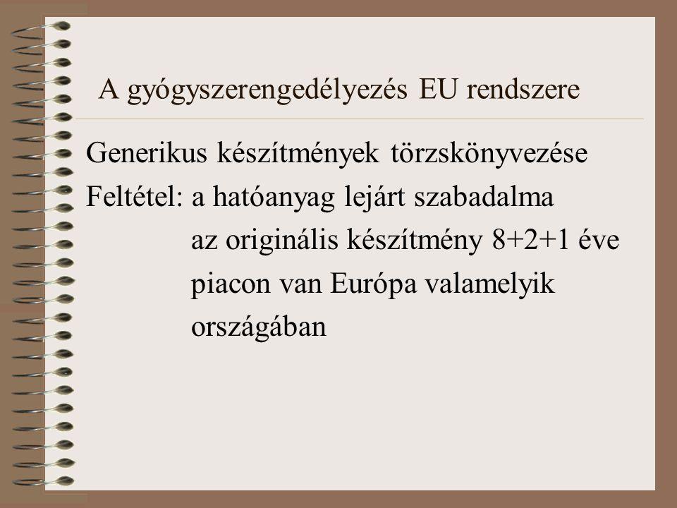 A gyógyszerengedélyezés EU rendszere Generikus készítmények törzskönyvezése Feltétel: a hatóanyag lejárt szabadalma az originális készítmény 8+2+1 éve piacon van Európa valamelyik országában