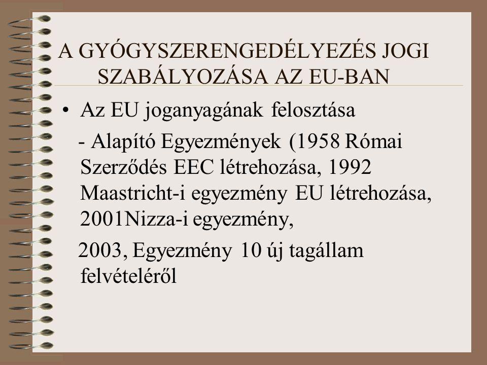 A GYÓGYSZERENGEDÉLYEZÉS JOGI SZABÁLYOZÁSA AZ EU-BAN Az EU joganyagának felosztása - Alapító Egyezmények (1958 Római Szerződés EEC létrehozása, 1992 Maastricht-i egyezmény EU létrehozása, 2001Nizza-i egyezmény, 2003, Egyezmény 10 új tagállam felvételéről