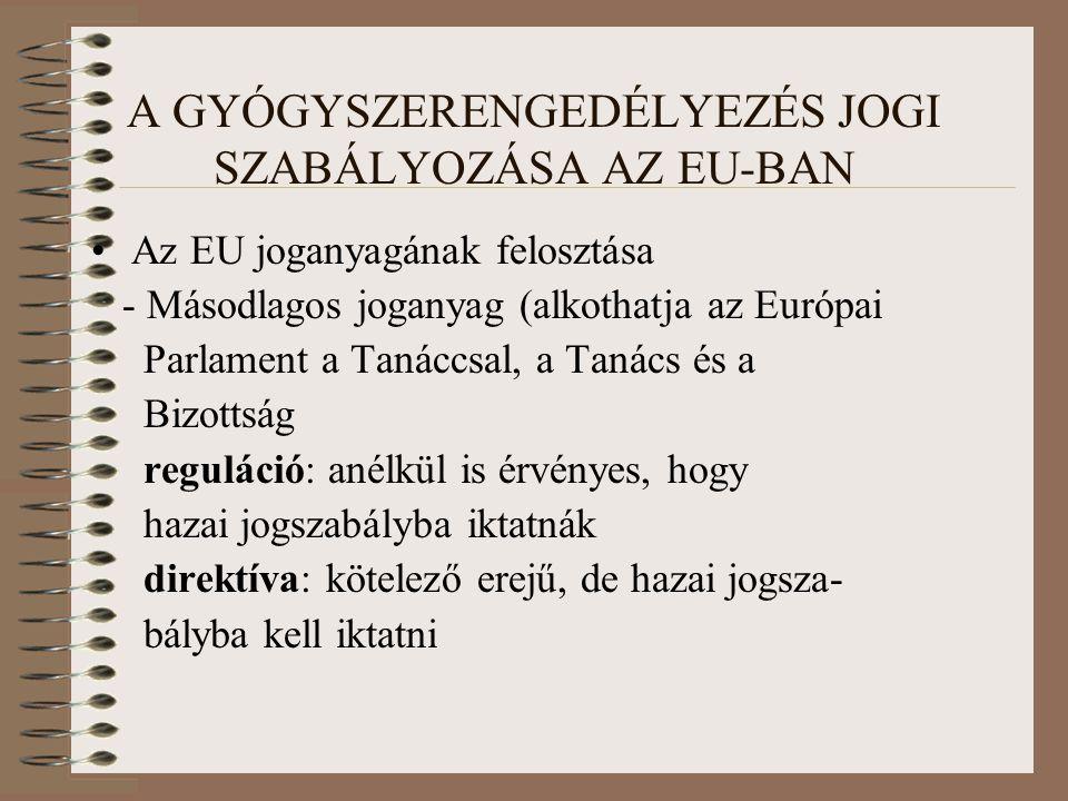 A gyógyszerengedélyezés EU rendszere Decentralizált eljárás -Egyidőben nyújtja be a kérelmező a kérelmet minden kívánt országban - A referencia-hatóság a 120.napig értékelő jelentés tervezetet készít kérdéssorral, ehhez szólnak hozzá a társhatóságok - Összesen 210 nap alatt lezajlik a törzskönyvezés