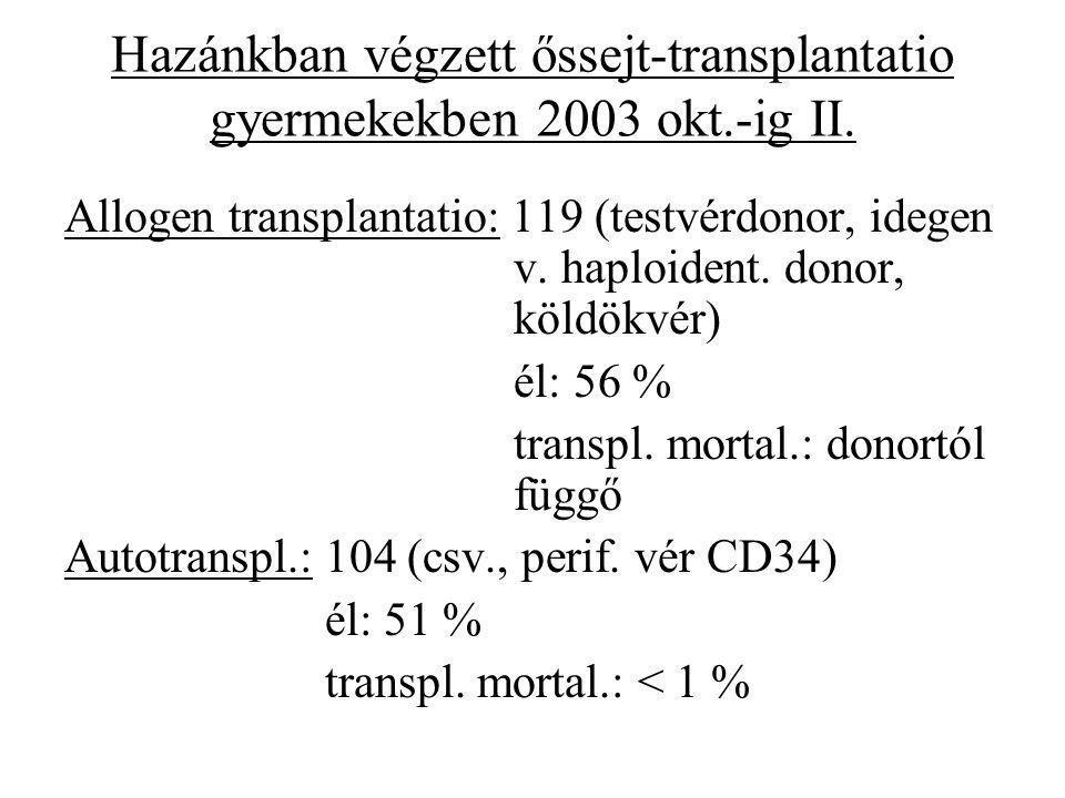 Hazánkban végzett őssejt-transplantatio gyermekekben 2003 okt.-ig II.