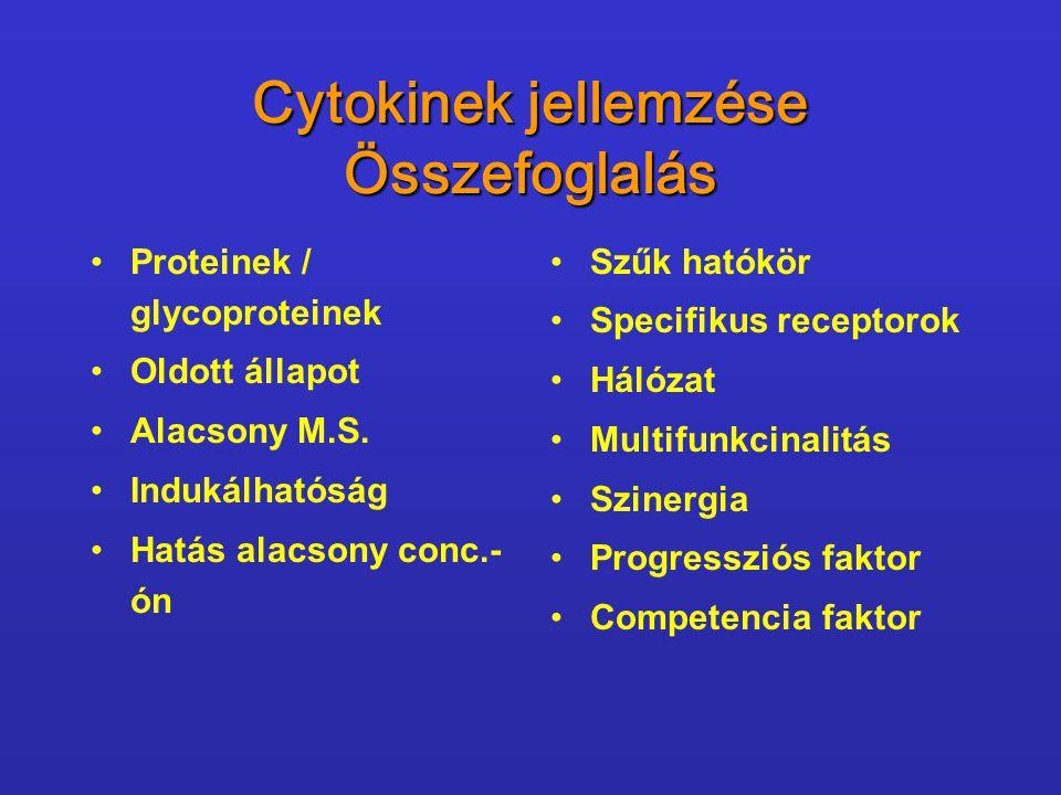 Csoportosítás funkció szerint Természetes immunitásban és gyulladásos Természetes immunitásban és gyulladásos folyamatokban részt vevők folyamatokban részt vevők (IFN, TNF, IL-1, IL-6, kemokinek) Lymphocyták aktivációját, differenciációját Lymphocyták aktivációját, differenciációját szabályozók szabályozók (IL-2, IL-5, IL-6) Immunsejtek érésére hatók Immunsejtek érésére hatók (IL-3, GM-CSF)