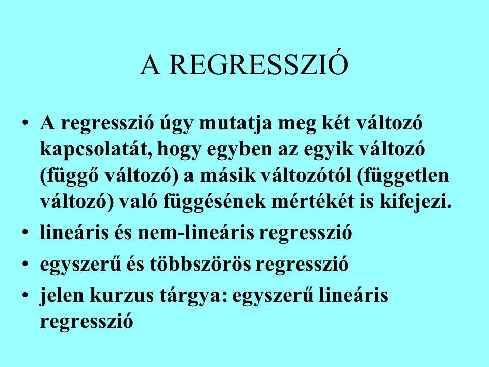 A REGRESSZIÓ A regresszió úgy mutatja meg két változó kapcsolatát, hogy egyben az egyik változó (függő változó) a másik változótól (független változó)