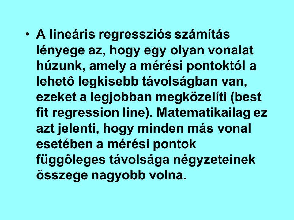 A lineáris regressziós számítás lényege az, hogy egy olyan vonalat húzunk, amely a mérési pontoktól a lehetô legkisebb távolságban van, ezeket a legjo