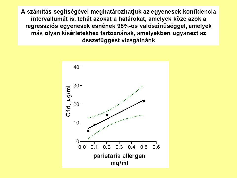 A számítás segítségével meghatározhatjuk az egyenesek konfidencia intervallumát is, tehát azokat a határokat, amelyek közé azok a regressziós egyenese