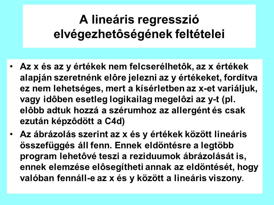 A lineáris regresszió elvégezhetôségének feltételei Az x és az y értékek nem felcserélhetôk, az x értékek alapján szeretnénk elôre jelezni az y értéke