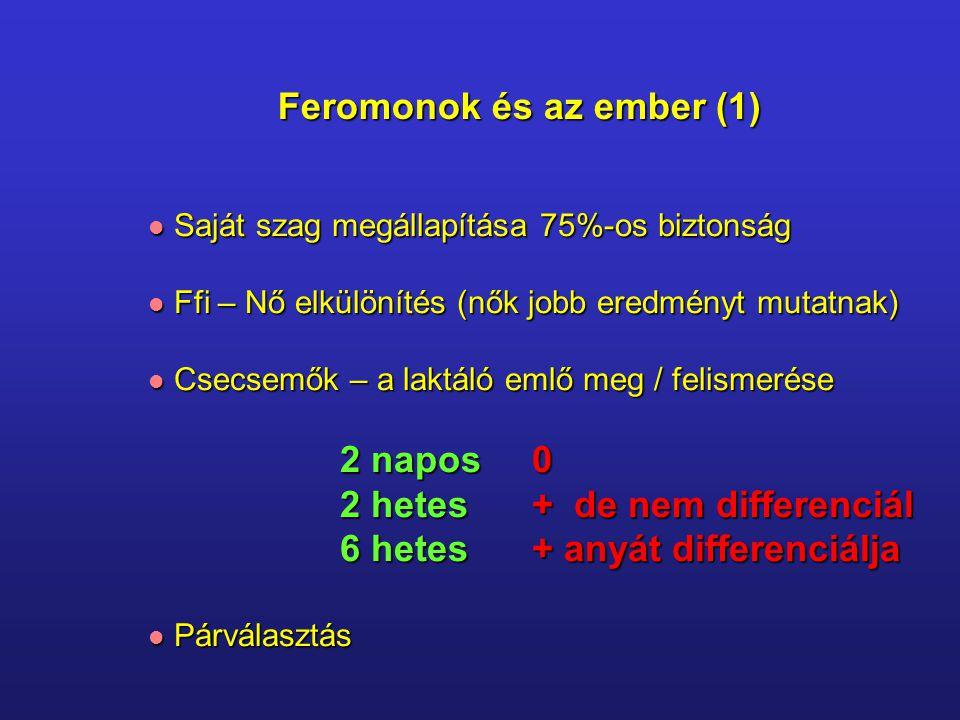 Feromonok és az ember (1) Saját szag megállapítása 75%-os biztonság Saját szag megállapítása 75%-os biztonság Ffi – Nő elkülönítés (nők jobb eredményt mutatnak) Ffi – Nő elkülönítés (nők jobb eredményt mutatnak) Csecsemők – a laktáló emlő meg / felismerése Csecsemők – a laktáló emlő meg / felismerése 2 napos0 2 hetes+ de nem differenciál 6 hetes+ anyát differenciálja Párválasztás Párválasztás