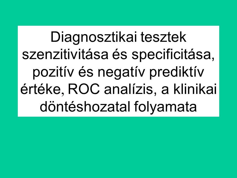 Diagnosztikai tesztek szenzitivitása és specificitása, pozitív és negatív prediktív értéke, ROC analízis, a klinikai döntéshozatal folyamata