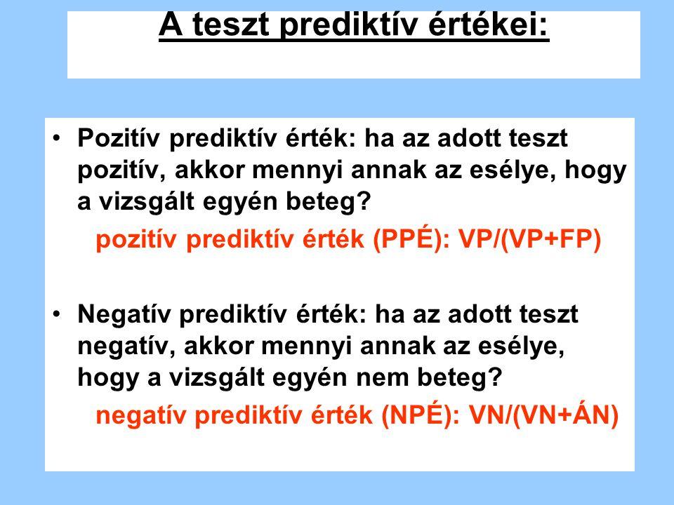 A teszt prediktív értékei: Pozitív prediktív érték: ha az adott teszt pozitív, akkor mennyi annak az esélye, hogy a vizsgált egyén beteg? pozitív pred