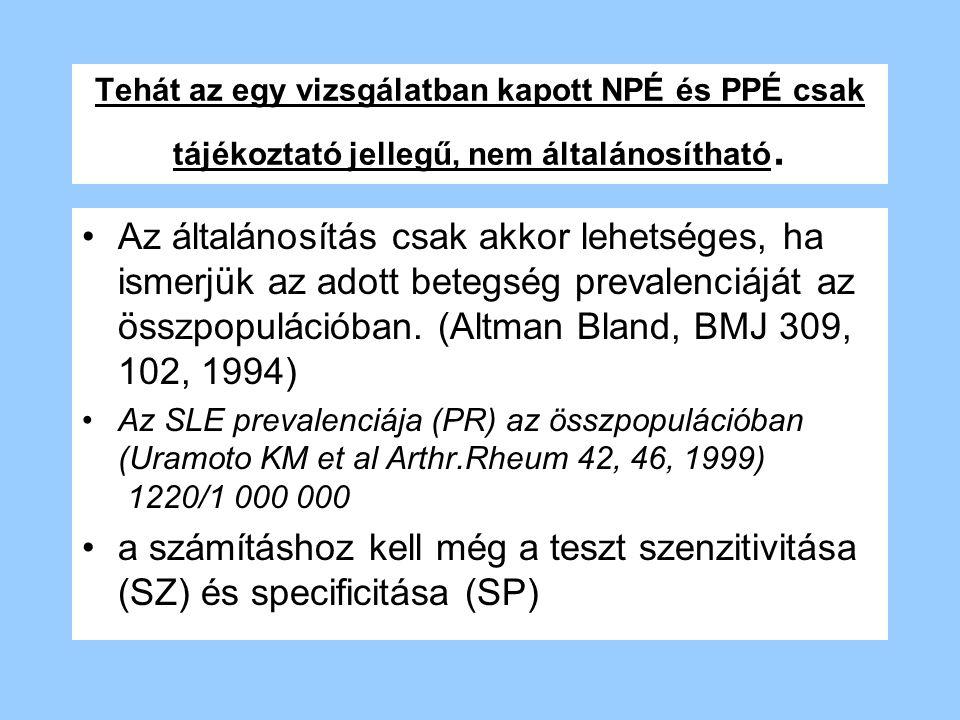 Tehát az egy vizsgálatban kapott NPÉ és PPÉ csak tájékoztató jellegű, nem általánosítható. Az általánosítás csak akkor lehetséges, ha ismerjük az adot