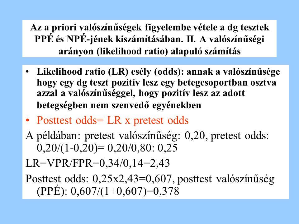 Az a priori valószínűségek figyelembe vétele a dg tesztek PPÉ és NPÉ-jének kiszámításában. II. A valószínűségi arányon (likelihood ratio) alapuló szám