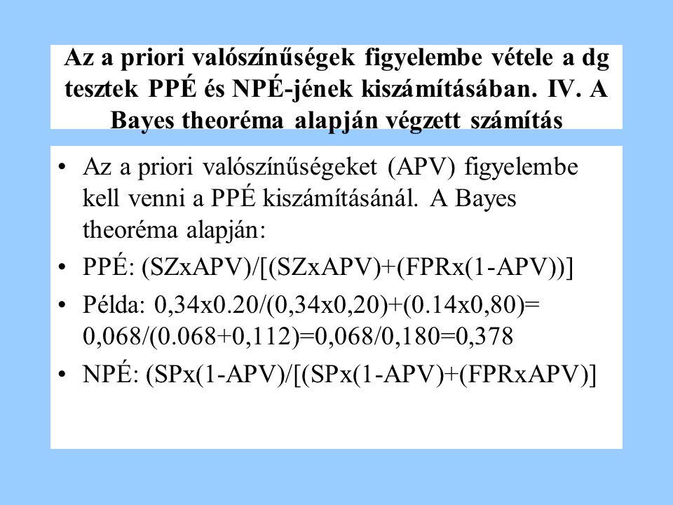 Az a priori valószínűségek figyelembe vétele a dg tesztek PPÉ és NPÉ-jének kiszámításában. IV. A Bayes theoréma alapján végzett számítás Az a priori v