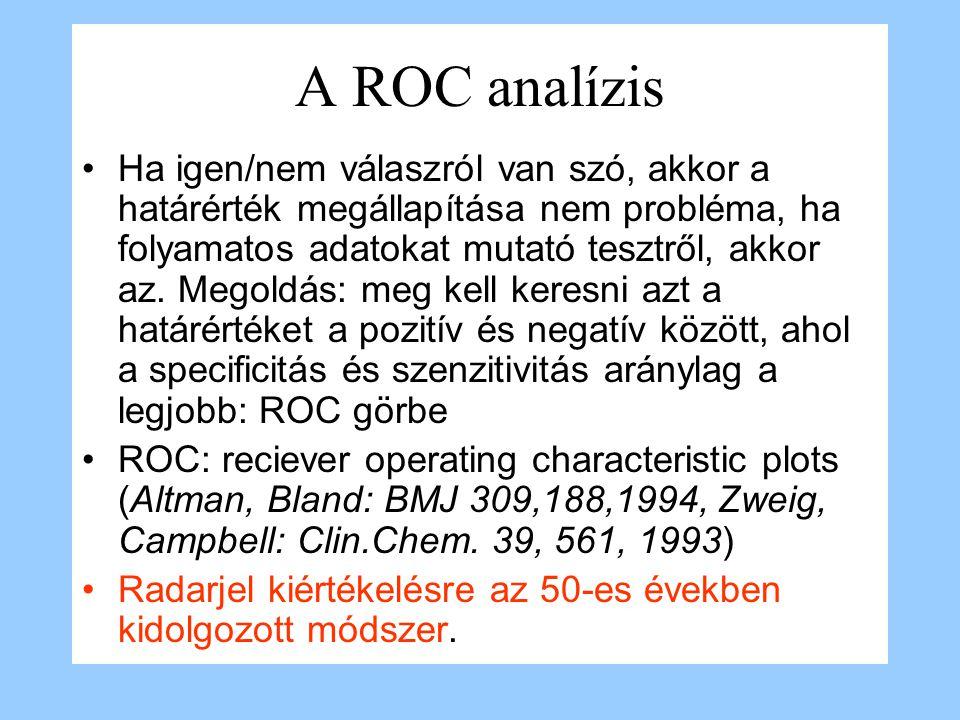 A ROC analízis Ha igen/nem válaszról van szó, akkor a határérték megállapítása nem probléma, ha folyamatos adatokat mutató tesztről, akkor az. Megoldá