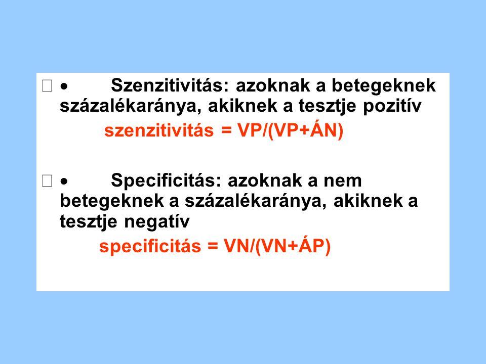  Szenzitivitás: azoknak a betegeknek százalékaránya, akiknek a tesztje pozitív szenzitivitás = VP/(VP+ÁN)  Specificitás: azoknak a nem betegeknek