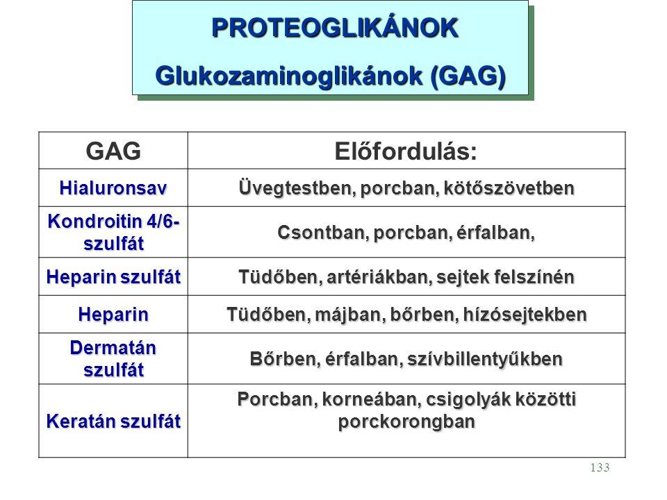133 PROTEOGLIKÁNOK PROTEOGLIKÁNOK Glukozaminoglikánok (GAG) PROTEOGLIKÁNOK PROTEOGLIKÁNOK Glukozaminoglikánok (GAG) GAGElőfordulás: Hialuronsav Üvegte