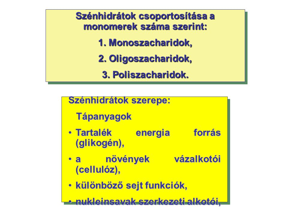 Szénhidrátok csoportosítása a monomerek száma szerint: 1. Monoszacharidok, 2. Oligoszacharidok, 3. Poliszacharidok. Szénhidrátok csoportosítása a mono