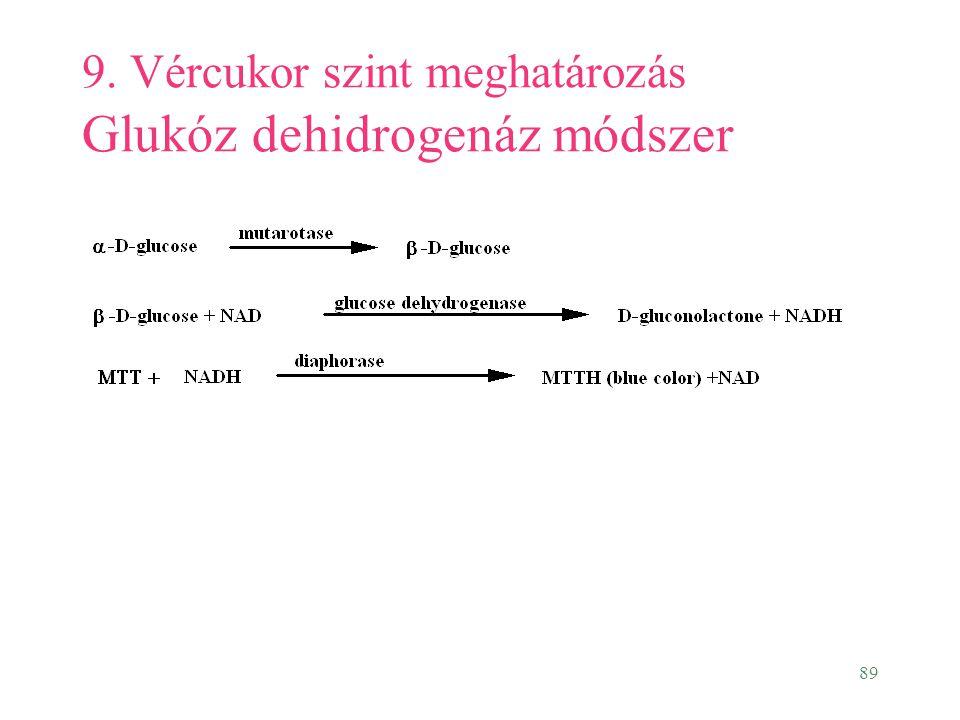 89 9. Vércukor szint meghatározás Glukóz dehidrogenáz módszer