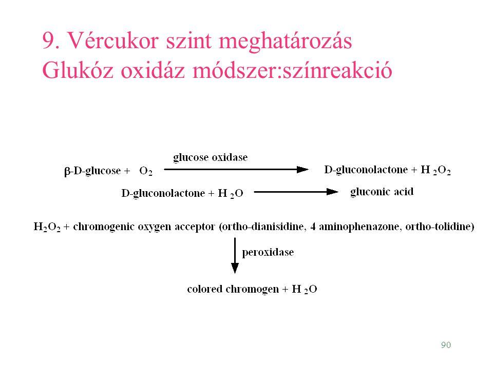 90 9. Vércukor szint meghatározás Glukóz oxidáz módszer:színreakció