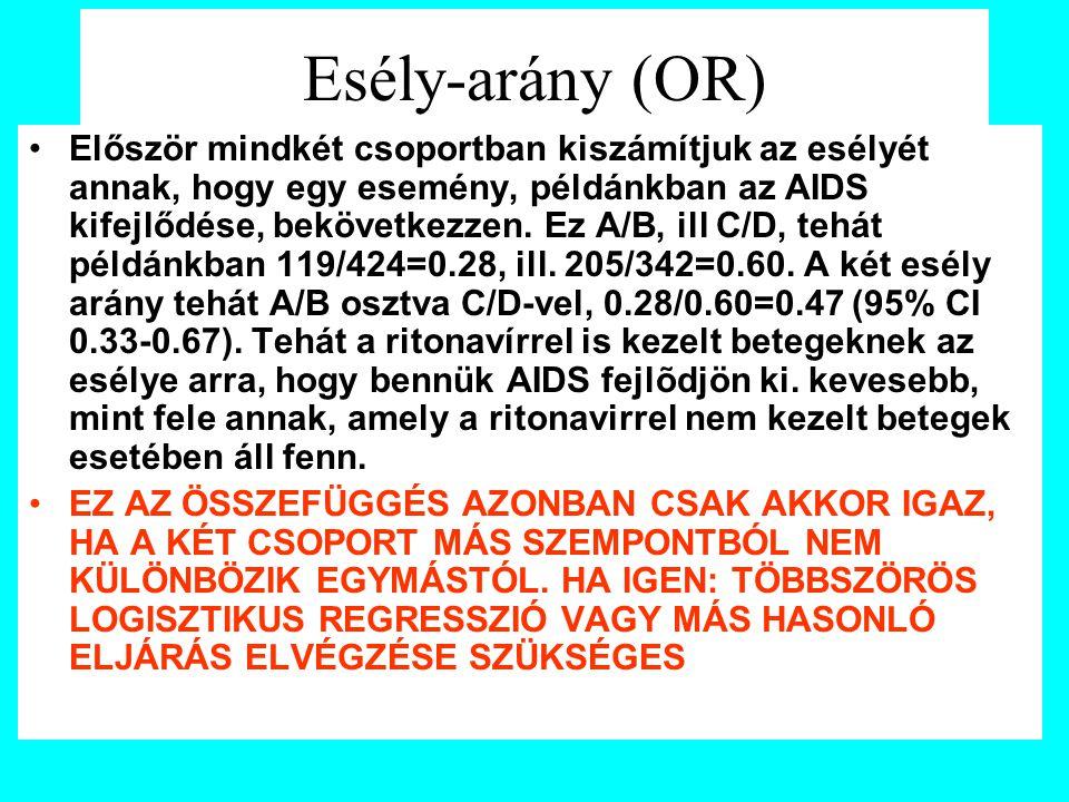 Esély-arány (OR) Először mindkét csoportban kiszámítjuk az esélyét annak, hogy egy esemény, példánkban az AIDS kifejlődése, bekövetkezzen. Ez A/B, ill
