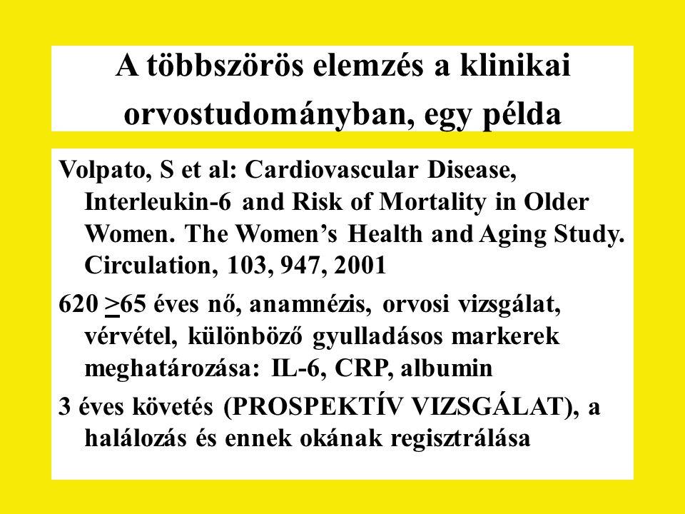 A többszörös elemzés a klinikai orvostudományban, egy példa Volpato, S et al: Cardiovascular Disease, Interleukin-6 and Risk of Mortality in Older Women.