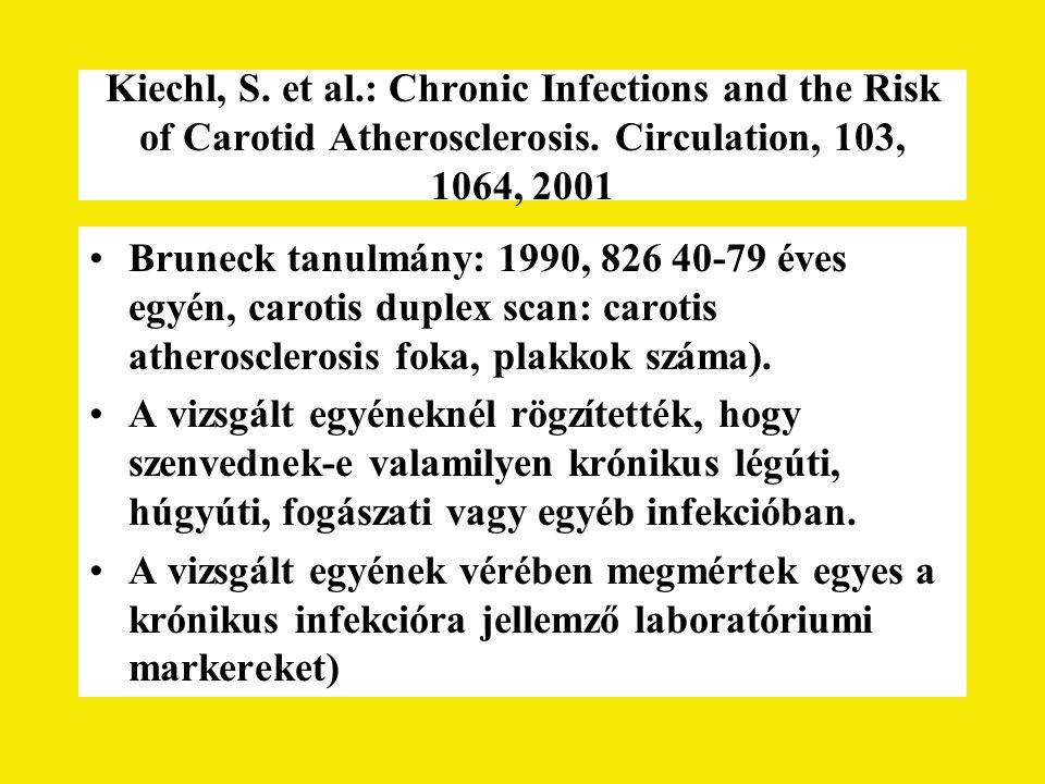 Kiechl, S. et al.: Chronic Infections and the Risk of Carotid Atherosclerosis. Circulation, 103, 1064, 2001 Bruneck tanulmány: 1990, 826 40-79 éves eg