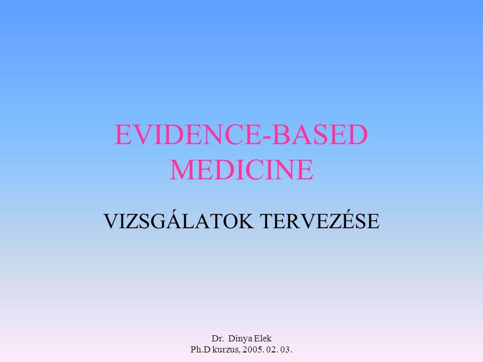 Evidencia szintjei Valamely tevékenység, terápia hatása a legmegbíz - hatóbban klinikai epidemiológiai vizsgálatokkal mérhető és értékelhető.