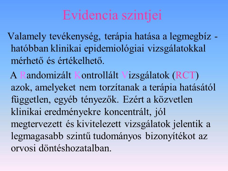 Evidencia szintjei Valamely tevékenység, terápia hatása a legmegbíz - hatóbban klinikai epidemiológiai vizsgálatokkal mérhető és értékelhető. A Random