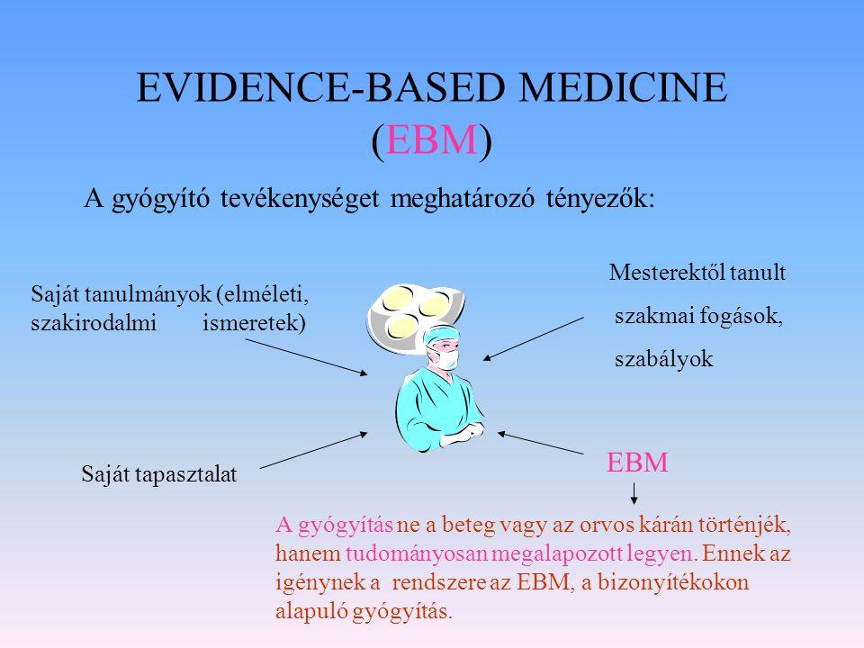 EVIDENCE-BASED MEDICINE (EBM) A gyógyító tevékenységet meghatározó tényezők: Mesterektől tanult szakmai fogások, szabályok Saját tanulmányok (elméleti