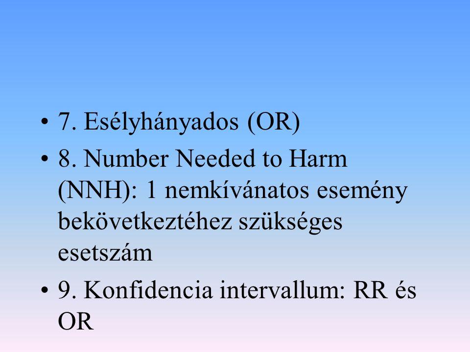 7. Esélyhányados (OR) 8. Number Needed to Harm (NNH): 1 nemkívánatos esemény bekövetkeztéhez szükséges esetszám 9. Konfidencia intervallum: RR és OR