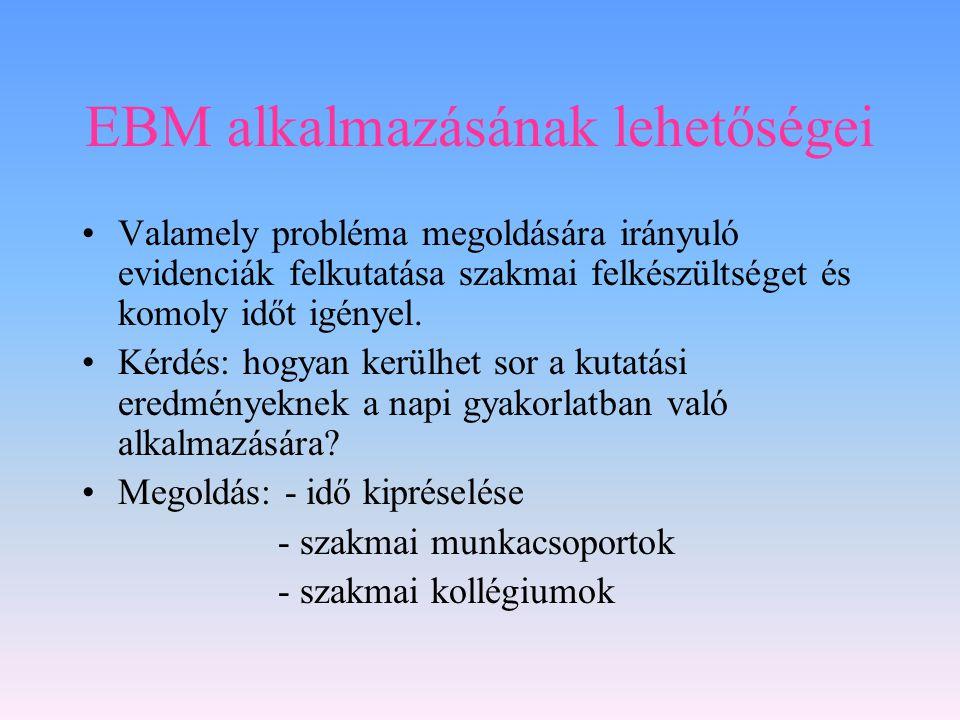 EBM alkalmazásának lehetőségei Valamely probléma megoldására irányuló evidenciák felkutatása szakmai felkészültséget és komoly időt igényel. Kérdés: h