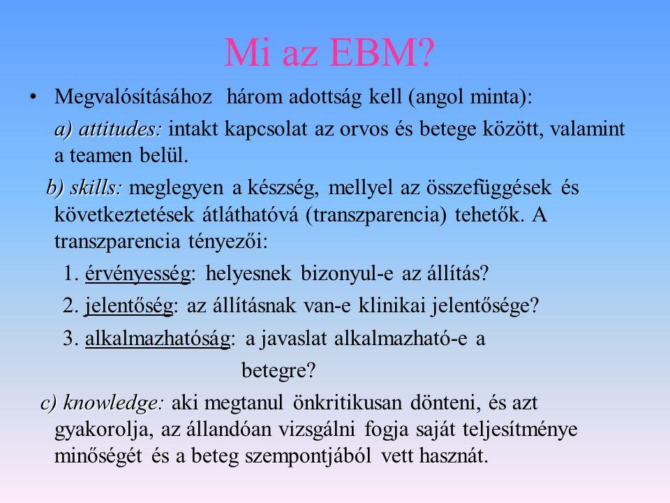 Mi az EBM? Megvalósításához három adottság kell (angol minta): a) attitudes: a) attitudes: intakt kapcsolat az orvos és betege között, valamint a team