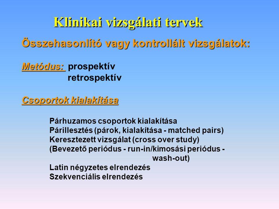 Klinikai vizsgálati tervek Összehasonlító vagy kontrollált vizsgálatok: Metódus: Metódus: prospektív retrospektív Csoportok kialakítása Párhuzamos cso