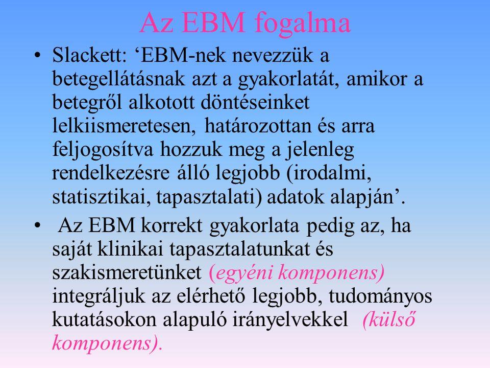 EBM egyéni komponense Ide tartozik mindazon szakismeret, szakmai bölcsesség, amelyet az orvos a gyógyító munkája (klinikai tevékenysége) során megszerzett.