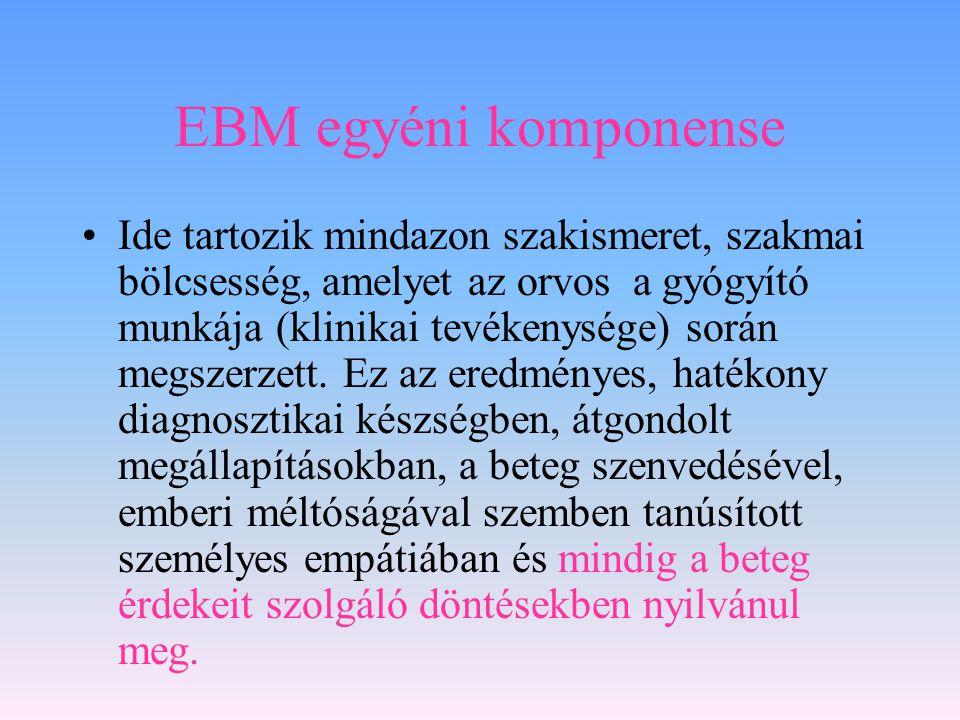 EBM egyéni komponense Ide tartozik mindazon szakismeret, szakmai bölcsesség, amelyet az orvos a gyógyító munkája (klinikai tevékenysége) során megszer