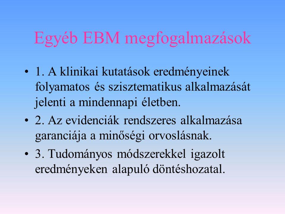 Egyéb EBM megfogalmazások 1. A klinikai kutatások eredményeinek folyamatos és szisztematikus alkalmazását jelenti a mindennapi életben. 2. Az evidenci