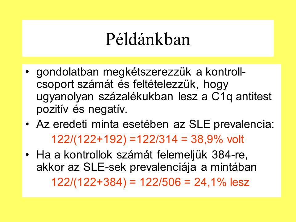 Példánkban gondolatban megkétszerezzük a kontroll- csoport számát és feltételezzük, hogy ugyanolyan százalékukban lesz a C1q antitest pozitív és negatív.