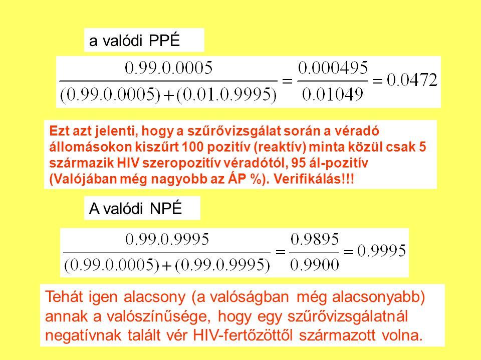 Ezt azt jelenti, hogy a szűrővizsgálat során a véradó állomásokon kiszűrt 100 pozitív (reaktív) minta közül csak 5 származik HIV szeropozitív véradótól, 95 ál-pozitív (Valójában még nagyobb az ÁP %).