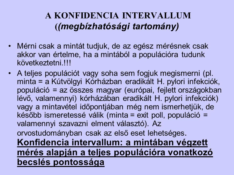 A KONFIDENCIA INTERVALLUM ( (megbízhatósági tartomány) Mérni csak a mintát tudjuk, de az egész mérésnek csak akkor van értelme, ha a mintából a populá