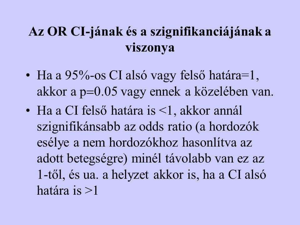 Az OR CI-jának és a szignifikanciájának a viszonya Ha a 95%-os CI alsó vagy felső határa=1, akkor a p  0.05 vagy ennek a közelében van. Ha a CI felső