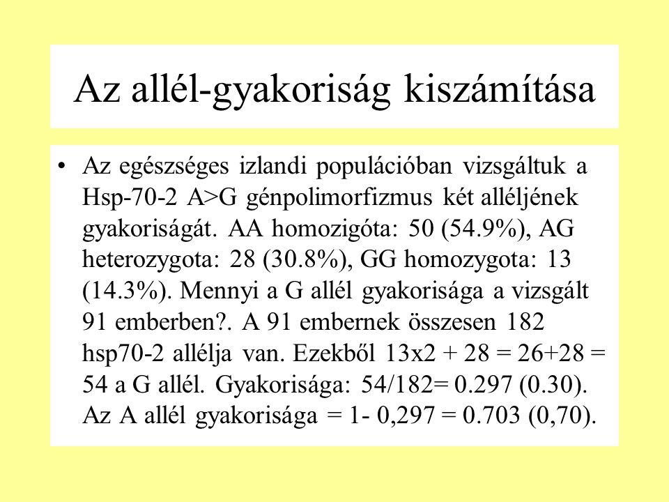 Az allél-gyakoriság kiszámítása Az egészséges izlandi populációban vizsgáltuk a Hsp-70-2 A>G génpolimorfizmus két alléljének gyakoriságát. AA homozigó