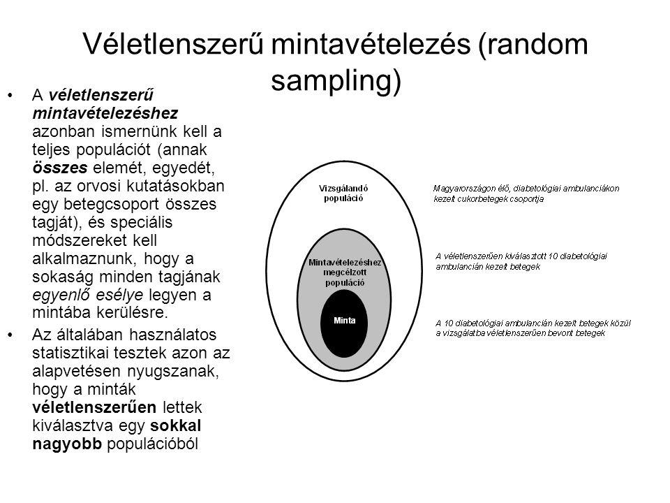 Véletlenszerű mintavételezés (random sampling) A véletlenszerű mintavételezéshez azonban ismernünk kell a teljes populációt (annak összes elemét, egyedét, pl.