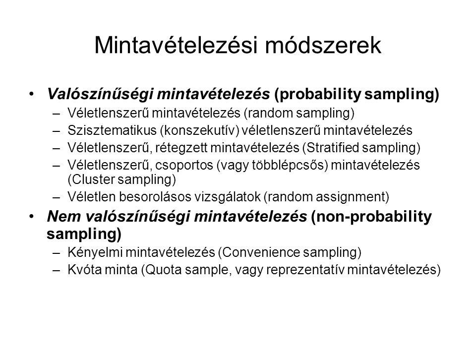 Mintavételezési módszerek Valószínűségi mintavételezés (probability sampling) –Véletlenszerű mintavételezés (random sampling) –Szisztematikus (konszekutív) véletlenszerű mintavételezés –Véletlenszerű, rétegzett mintavételezés (Stratified sampling) –Véletlenszerű, csoportos (vagy többlépcsős) mintavételezés (Cluster sampling) –Véletlen besorolásos vizsgálatok (random assignment) Nem valószínűségi mintavételezés (non-probability sampling) –Kényelmi mintavételezés (Convenience sampling) –Kvóta minta (Quota sample, vagy reprezentatív mintavételezés)