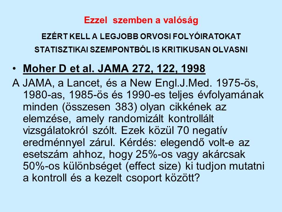 Ezzel szemben a valóság EZÉRT KELL A LEGJOBB ORVOSI FOLYÓIRATOKAT STATISZTIKAI SZEMPONTBÓL IS KRITIKUSAN OLVASNI Moher D et al. JAMA 272, 122, 1998 A