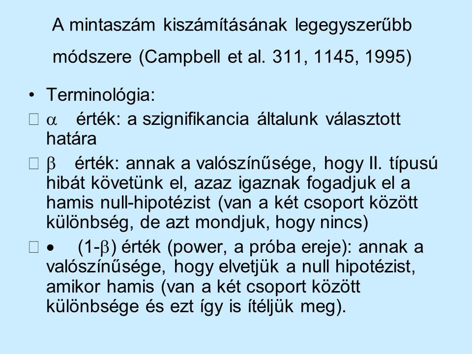 A mintaszám kiszámításának legegyszerűbb módszere (Campbell et al. 311, 1145, 1995) Terminológia:  érték: a szignifikancia általunk választott határ