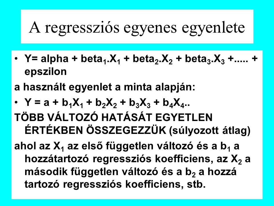 A regressziós egyenes egyenlete Y= alpha + beta 1.X 1 + beta 2.X 2 + beta 3.X 3 +..... + epszilon a használt egyenlet a minta alapján: Y = a + b 1 X 1