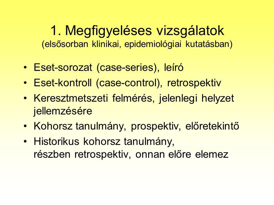 1. Megfigyeléses vizsgálatok (elsősorban klinikai, epidemiológiai kutatásban) Eset-sorozat (case-series), leíró Eset-kontroll (case-control), retrospe