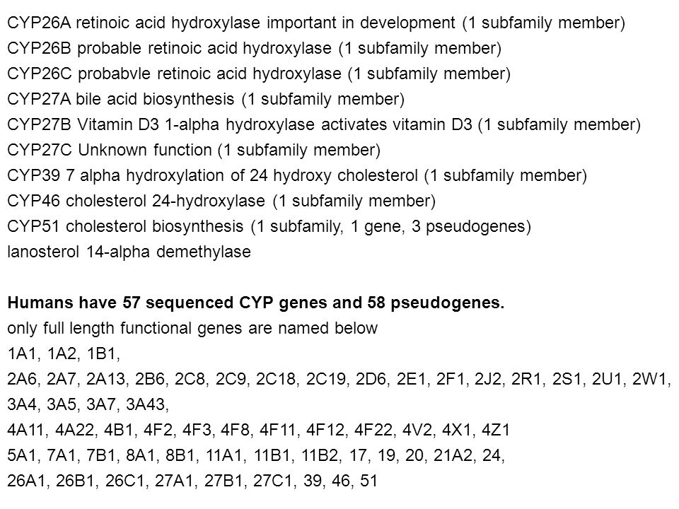 CYP26A retinoic acid hydroxylase important in development (1 subfamily member)‏ CYP26B probable retinoic acid hydroxylase (1 subfamily member) CYP26C probabvle retinoic acid hydroxylase (1 subfamily member) CYP27A bile acid biosynthesis (1 subfamily member) CYP27B Vitamin D3 1-alpha hydroxylase activates vitamin D3 (1 subfamily member) CYP27C Unknown function (1 subfamily member) CYP39 7 alpha hydroxylation of 24 hydroxy cholesterol (1 subfamily member) CYP46 cholesterol 24-hydroxylase (1 subfamily member) CYP51 cholesterol biosynthesis (1 subfamily, 1 gene, 3 pseudogenes) lanosterol 14-alpha demethylase Humans have 57 sequenced CYP genes and 58 pseudogenes.