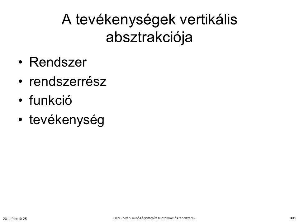 A tevékenységek vertikális absztrakciója Rendszer rendszerrész funkció tevékenység 2011 február 25. Déri Zoltán: minőségbiztosítási információs rendsz