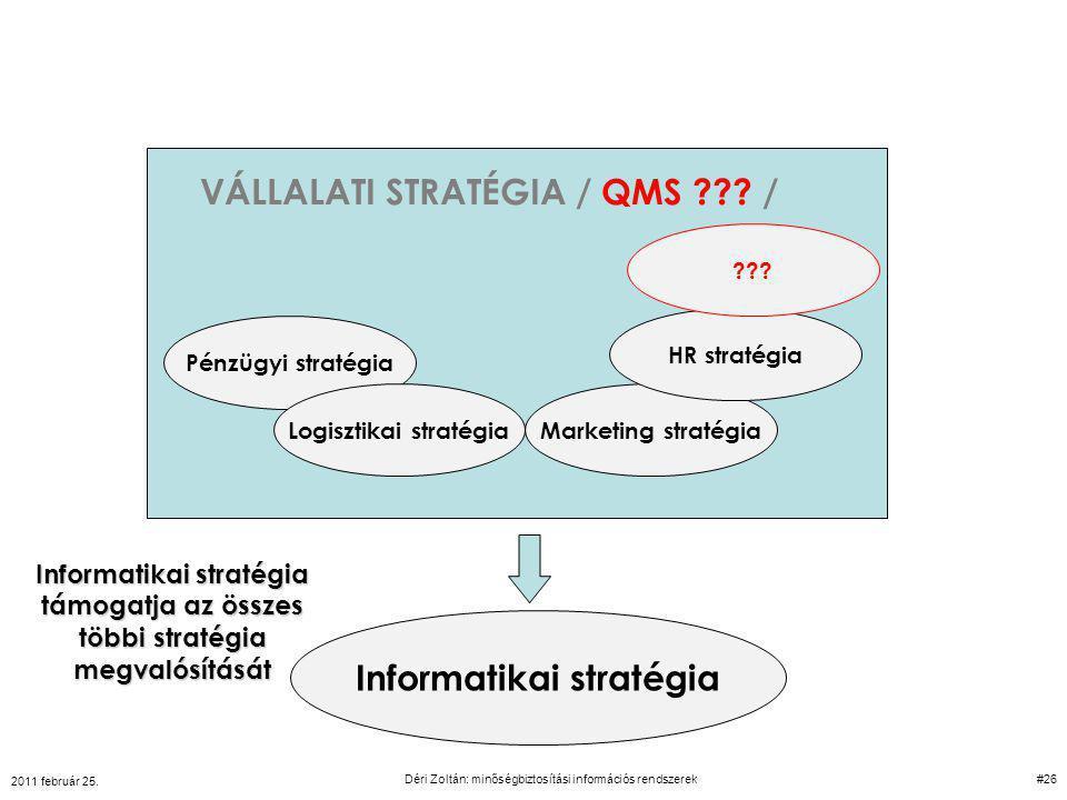 Informatikai stratégia Pénzügyi stratégia Marketing stratégia HR stratégia Logisztikai stratégia Informatikai stratégia támogatja az összes többi stra