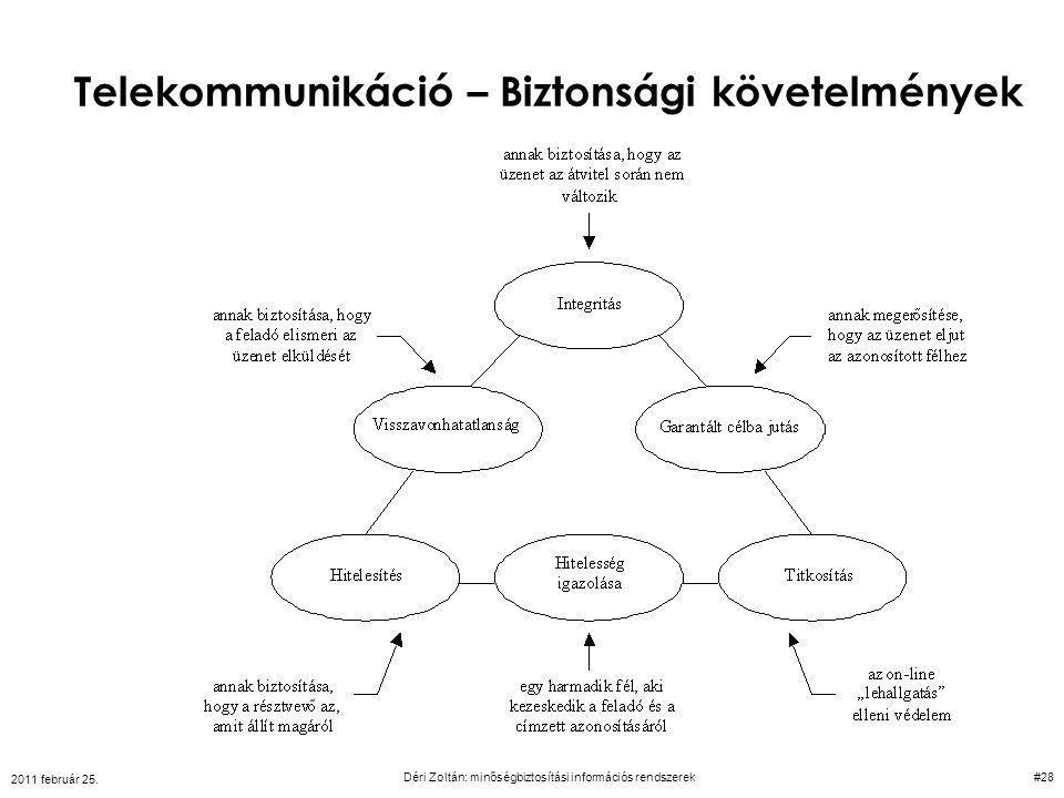 Telekommunikáció – Biztonsági követelmények 2011 február 25. Déri Zoltán: minőségbiztosítási információs rendszerek#28
